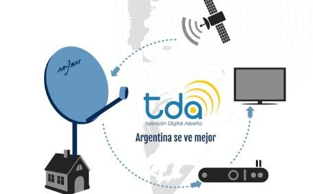 televisión digital abierta argentina